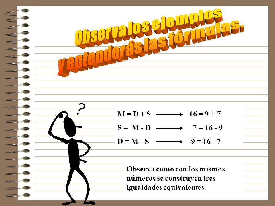 y entenderás las fórmulas.