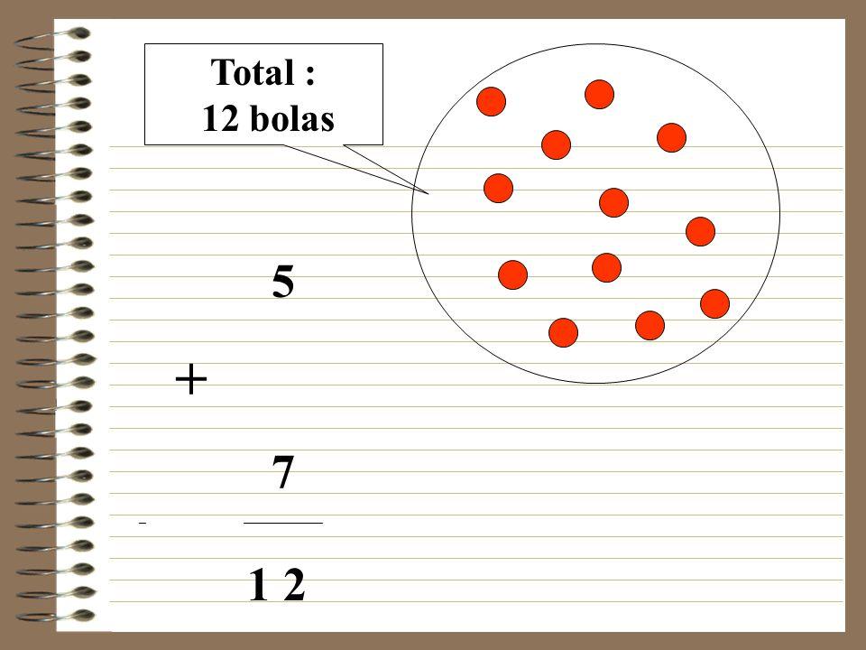 Total : 12 bolas 5 + 7 _ ___________ 1 2