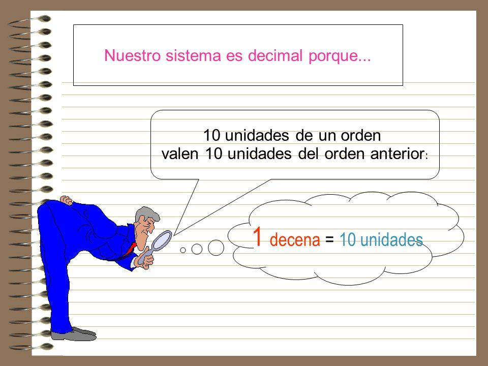 1 decena = 10 unidades Nuestro sistema es decimal porque...