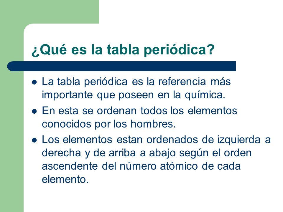 ¿Qué es la tabla periódica