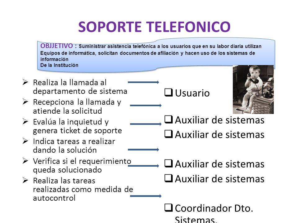 SOPORTE TELEFONICO Usuario Auxiliar de sistemas