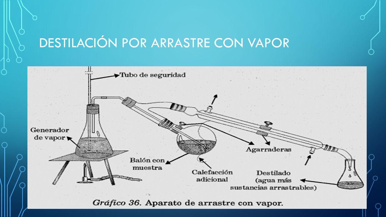 Destilacion por arrastre al vapor pretty girls - Chimeneas electricas con vapor de agua ...