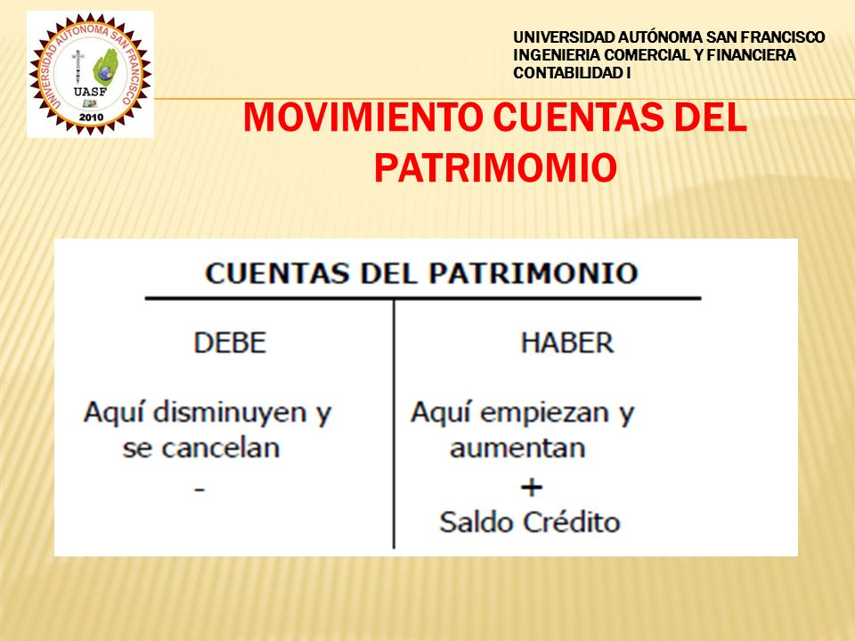 MOVIMIENTO CUENTAS DEL PATRIMOMIO