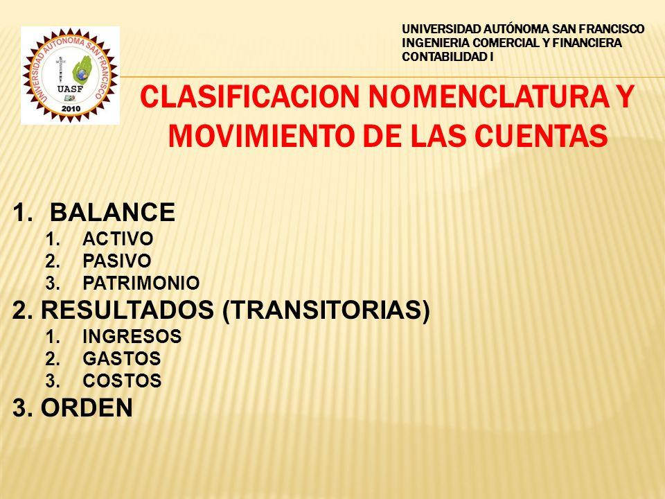 CLASIFICACION NOMENCLATURA Y MOVIMIENTO DE LAS CUENTAS