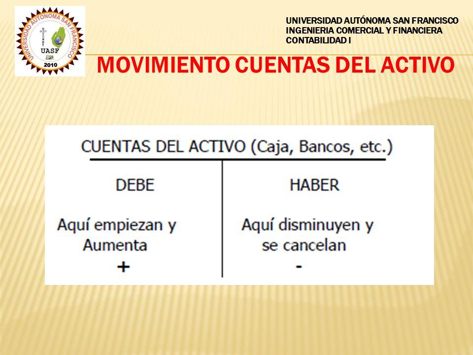 MOVIMIENTO CUENTAS DEL ACTIVO