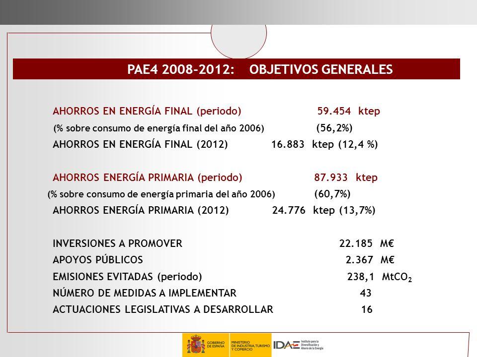 PAE4 2008-2012: OBJETIVOS GENERALES