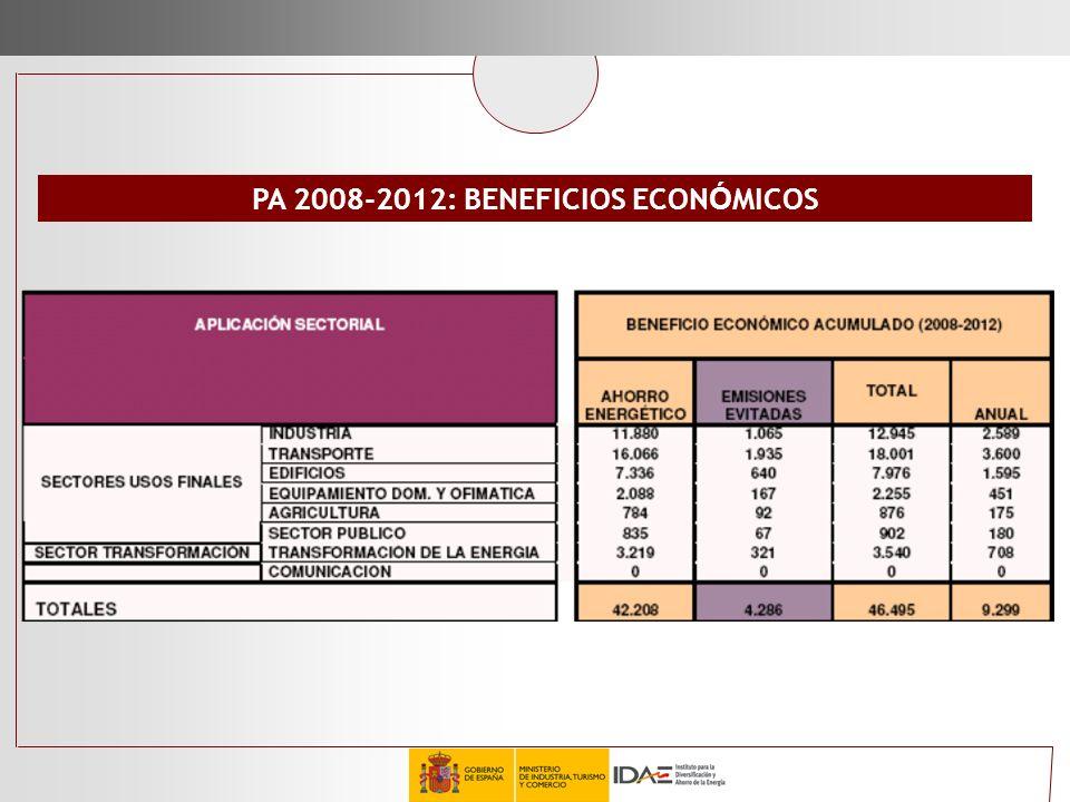 PA 2008-2012: BENEFICIOS ECONÓMICOS
