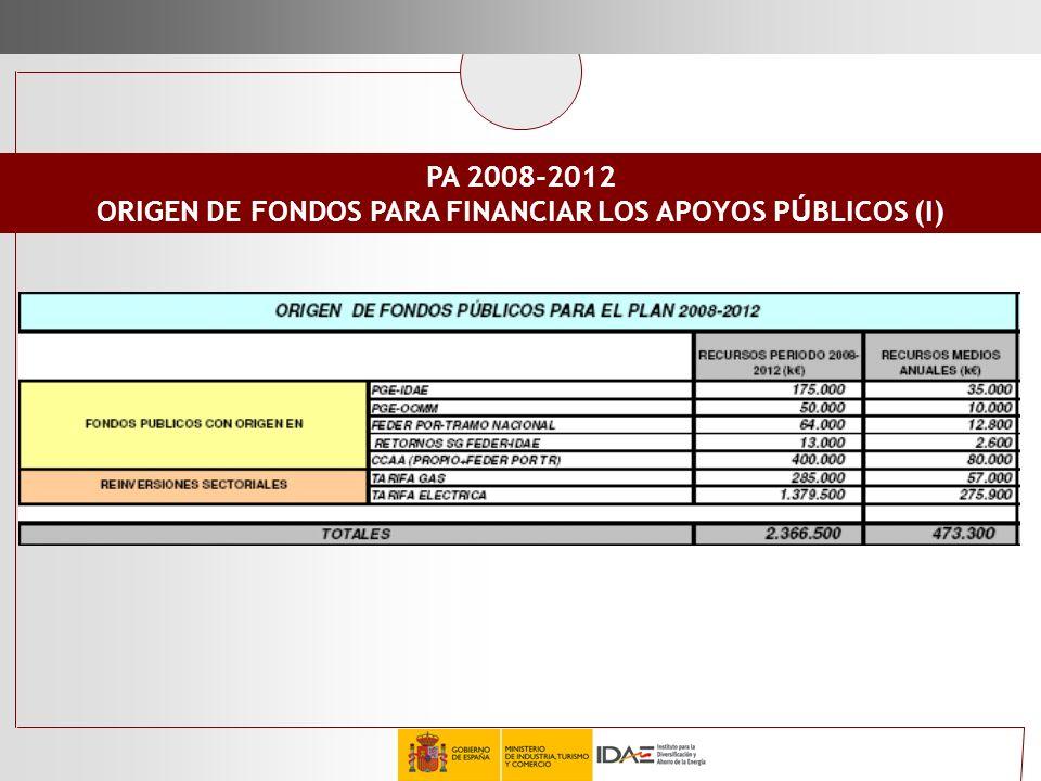 ORIGEN DE FONDOS PARA FINANCIAR LOS APOYOS PÚBLICOS (I)