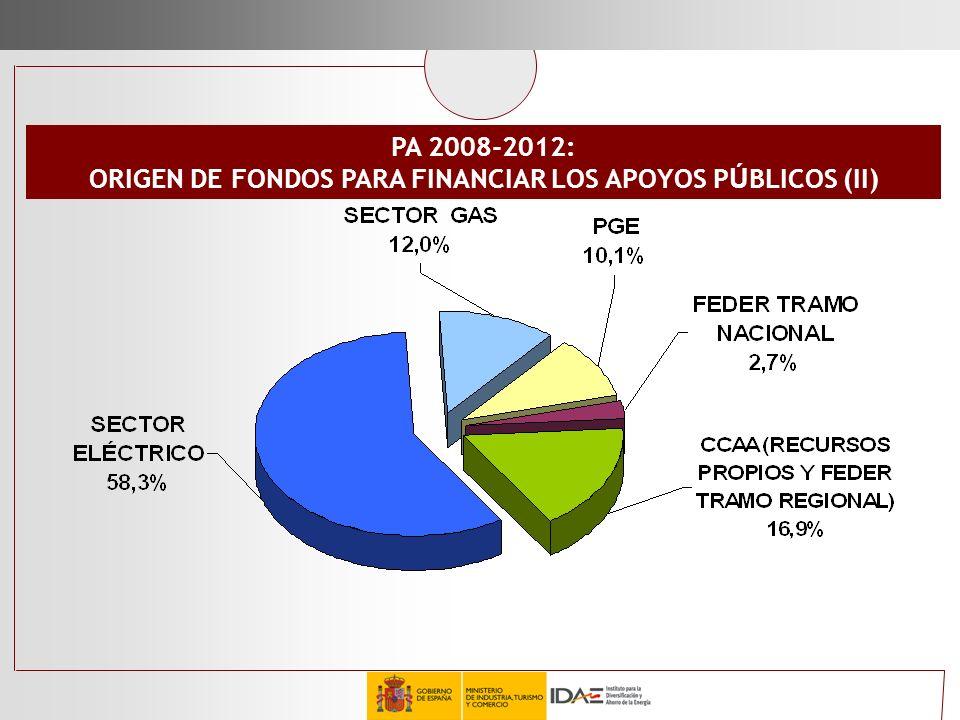 ORIGEN DE FONDOS PARA FINANCIAR LOS APOYOS PÚBLICOS (II)
