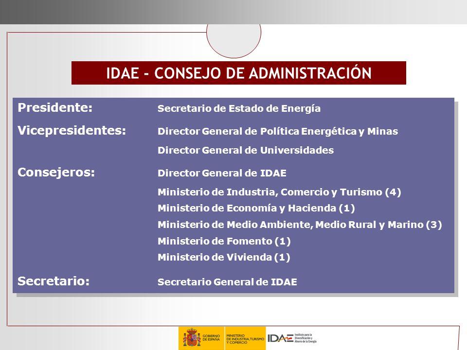 IDAE - CONSEJO DE ADMINISTRACIÓN