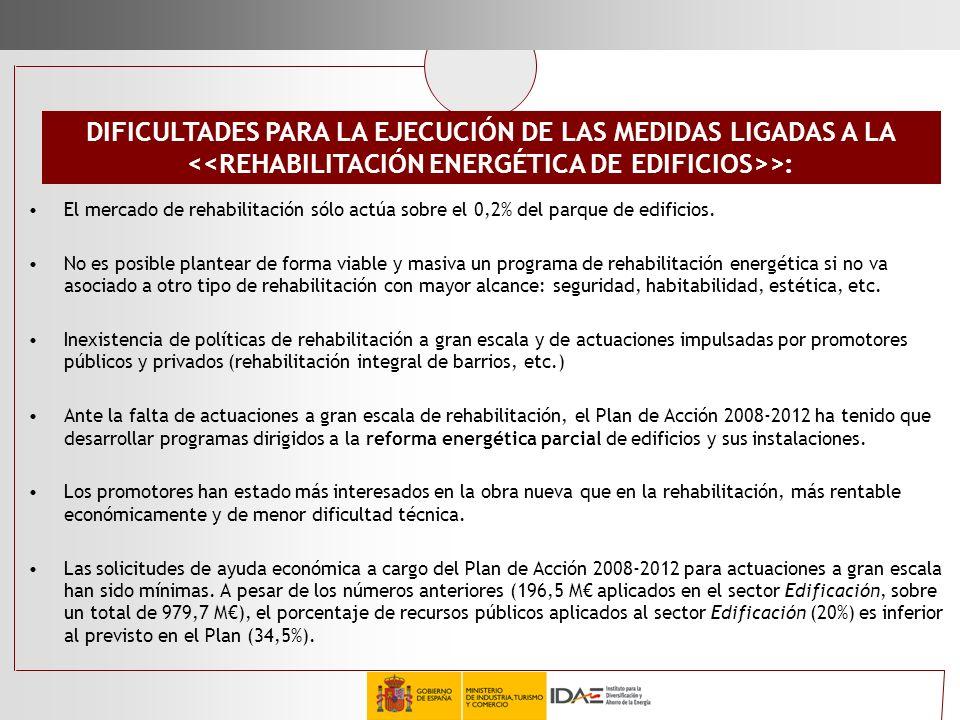 DIFICULTADES PARA LA EJECUCIÓN DE LAS MEDIDAS LIGADAS A LA <<REHABILITACIÓN ENERGÉTICA DE EDIFICIOS>>: