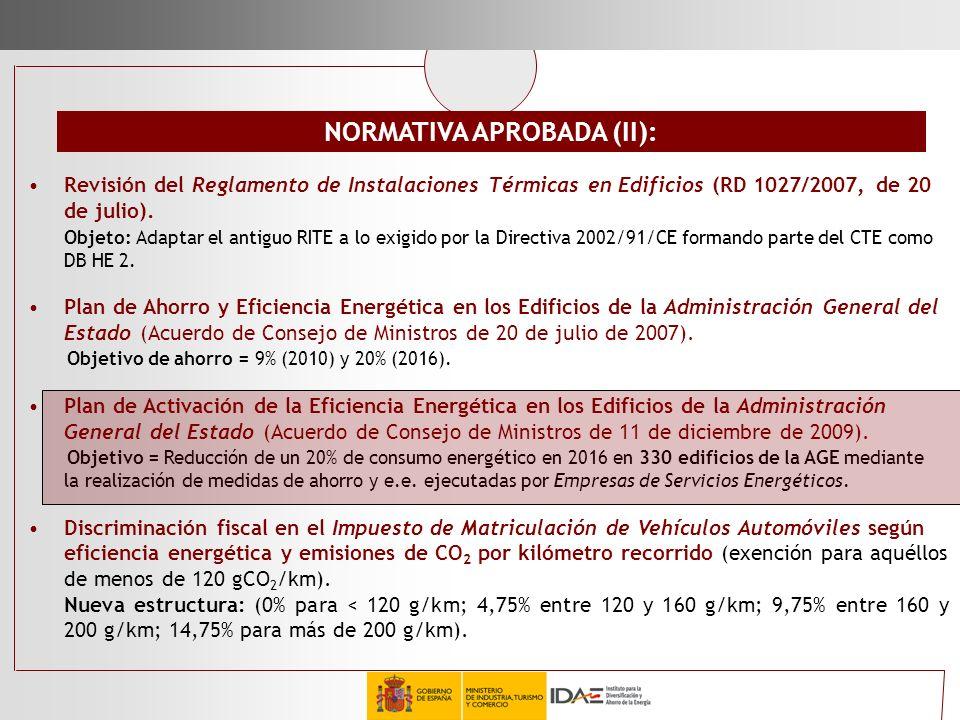 NORMATIVA APROBADA (II):
