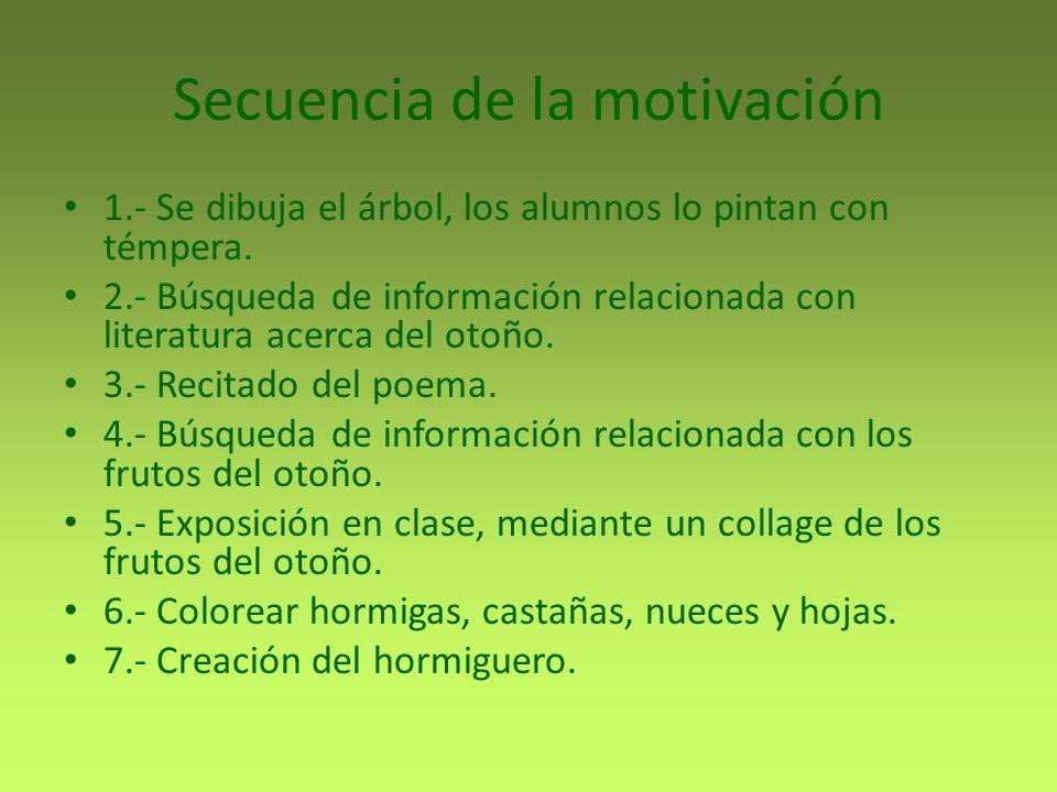 Secuencia de la motivación