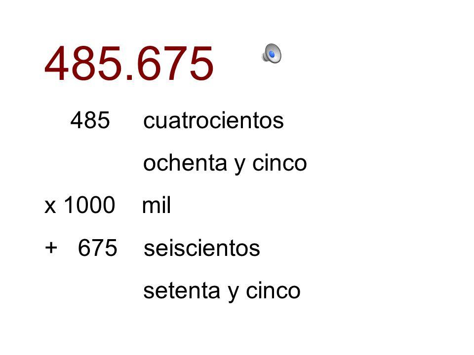 485.675 485 cuatrocientos ochenta y cinco x 1000 mil + 675 seiscientos