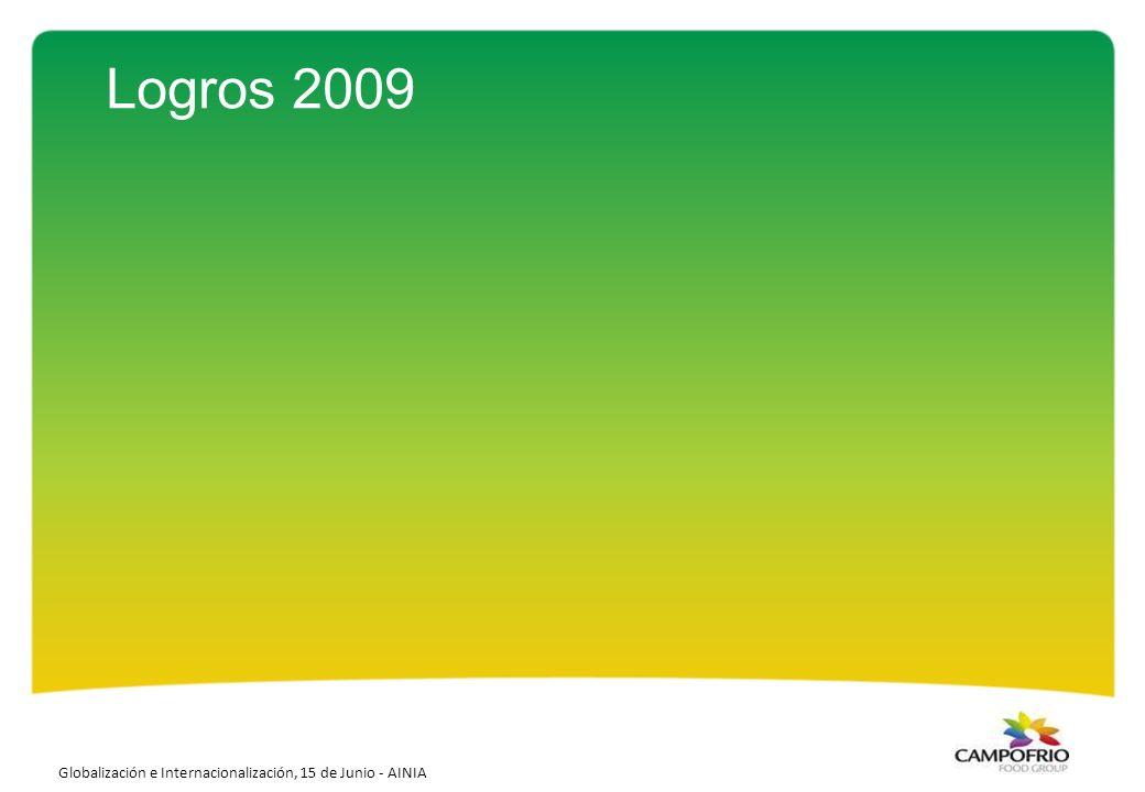 Logros 2009