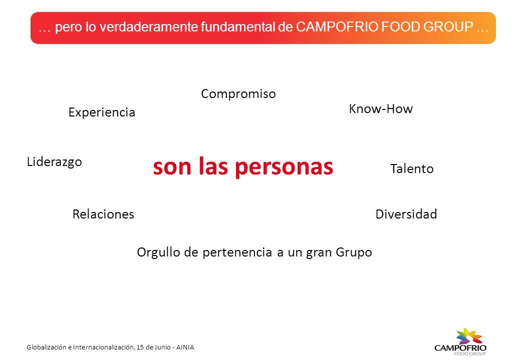 son las personas Compromiso Know-How Experiencia Liderazgo Talento