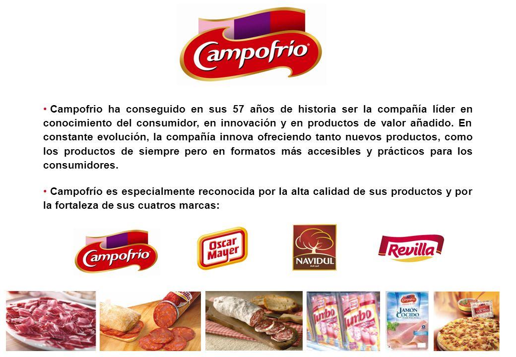 Campofrio ha conseguido en sus 57 años de historia ser la compañía líder en conocimiento del consumidor, en innovación y en productos de valor añadido. En constante evolución, la compañía innova ofreciendo tanto nuevos productos, como los productos de siempre pero en formatos más accesibles y prácticos para los consumidores.