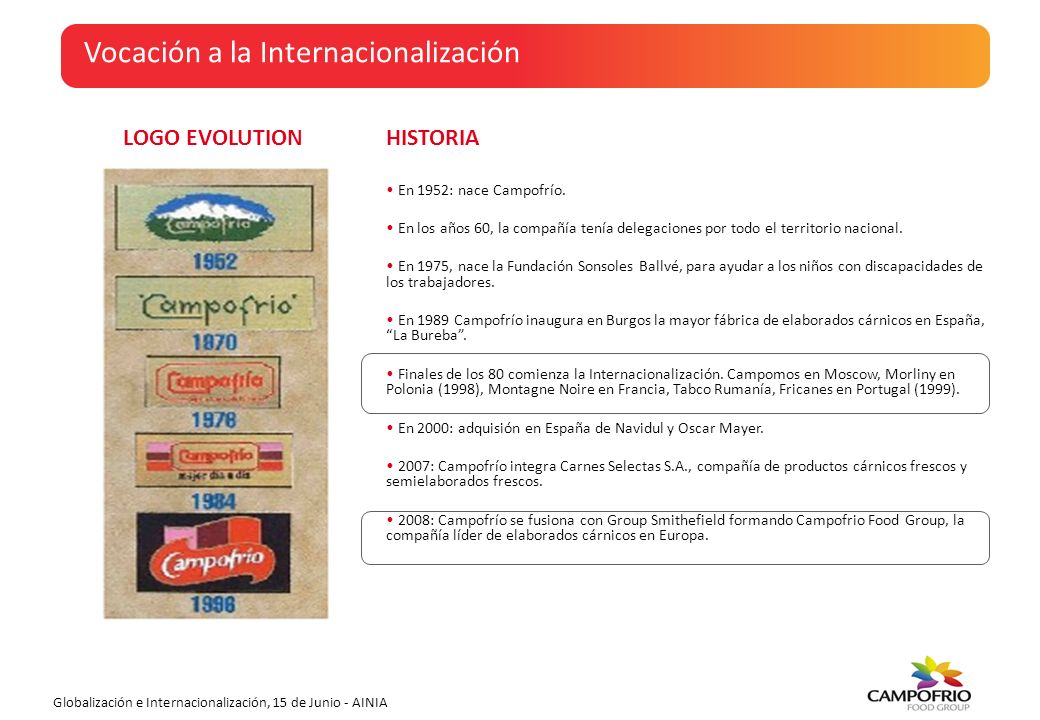 Vocación a la Internacionalización