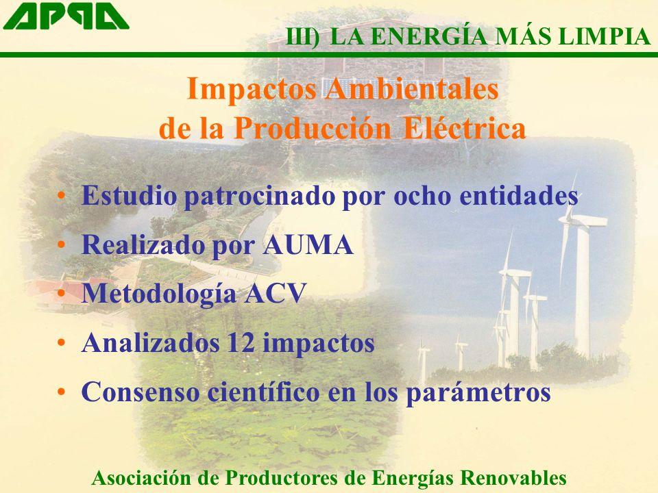 Impactos Ambientales de la Producción Eléctrica
