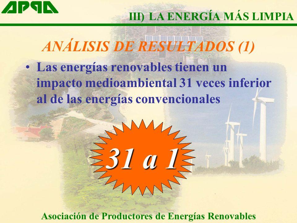 ANÁLISIS DE RESULTADOS (1)
