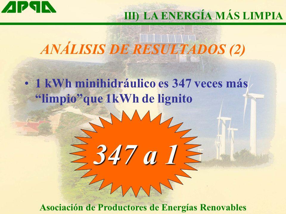 ANÁLISIS DE RESULTADOS (2)