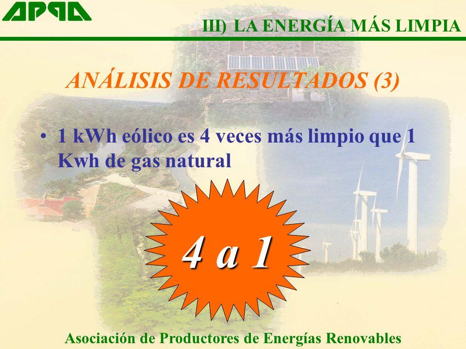 ANÁLISIS DE RESULTADOS (3)
