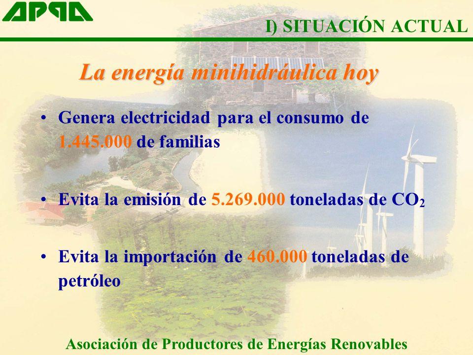 La energía minihidráulica hoy
