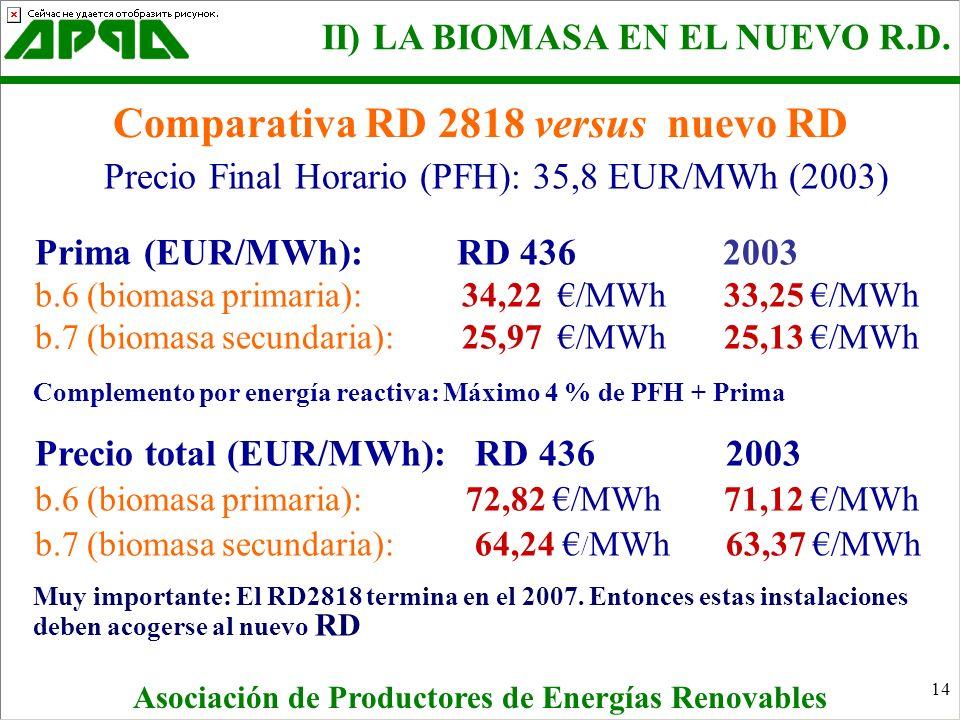 Comparativa RD 2818 versus nuevo RD