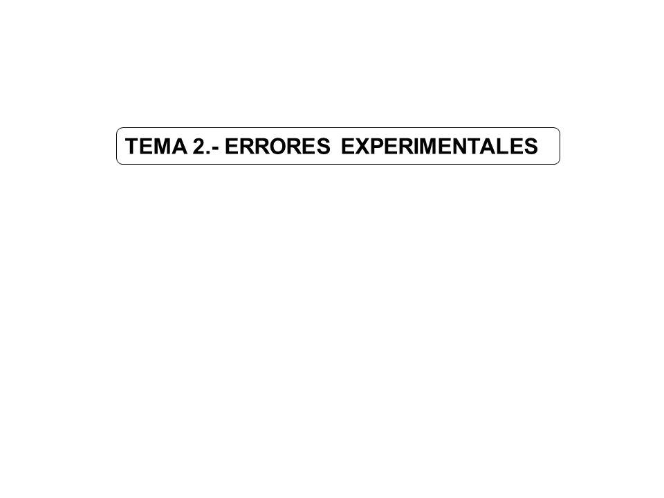 TEMA 2.- ERRORES EXPERIMENTALES