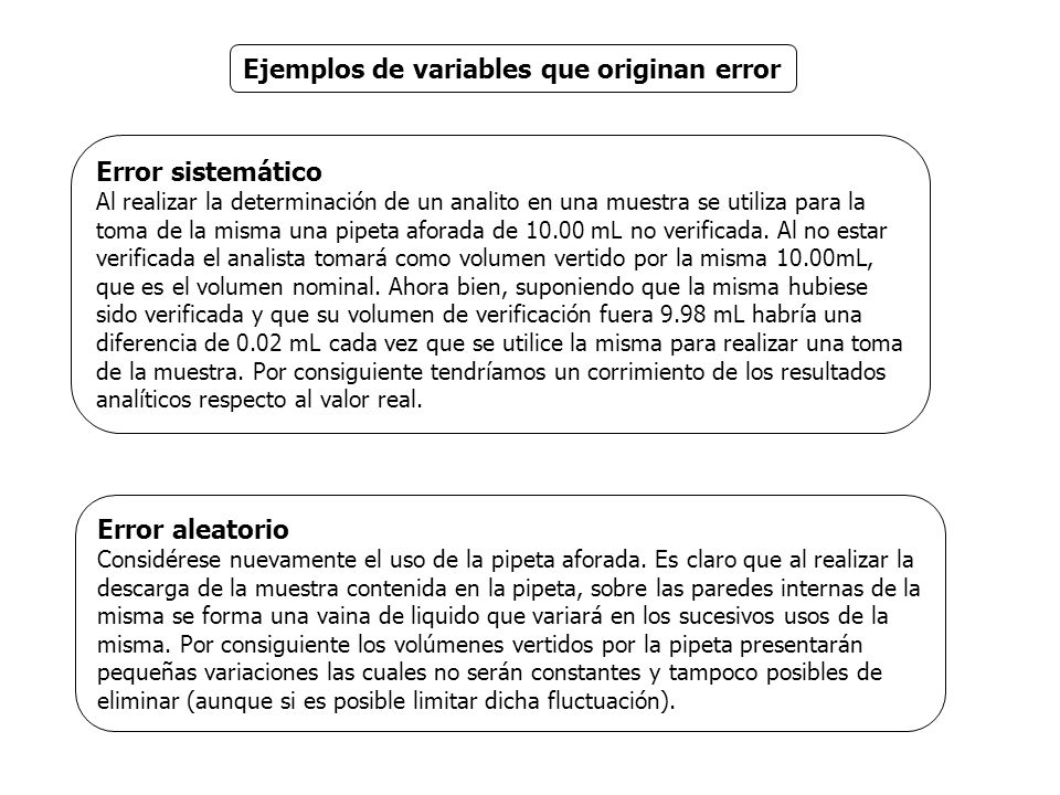 Ejemplos de variables que originan error
