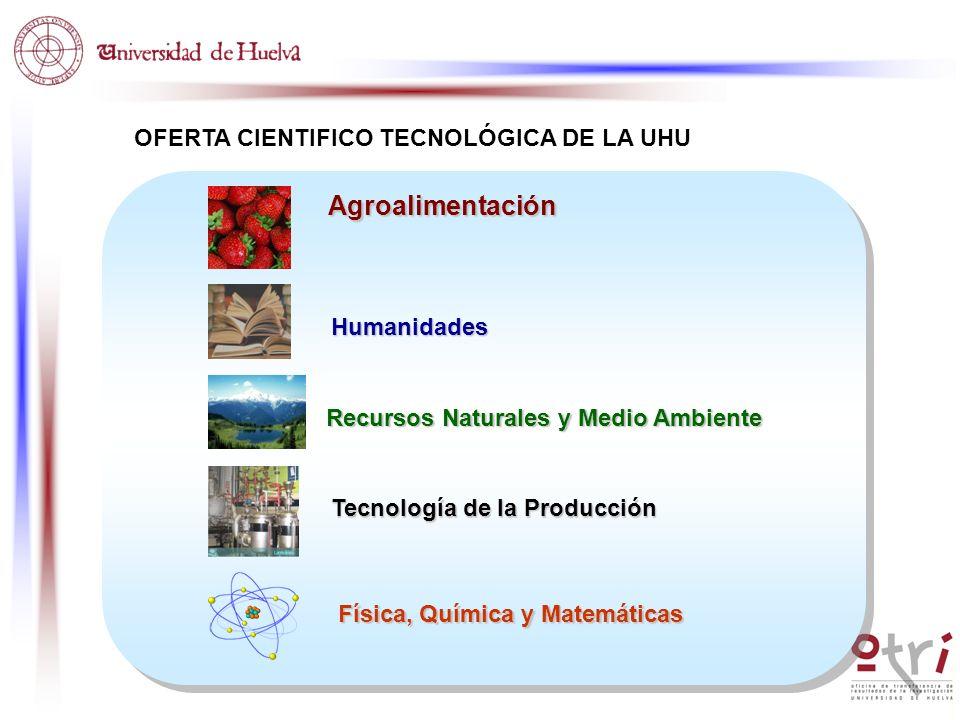 Agroalimentación OFERTA CIENTIFICO TECNOLÓGICA DE LA UHU