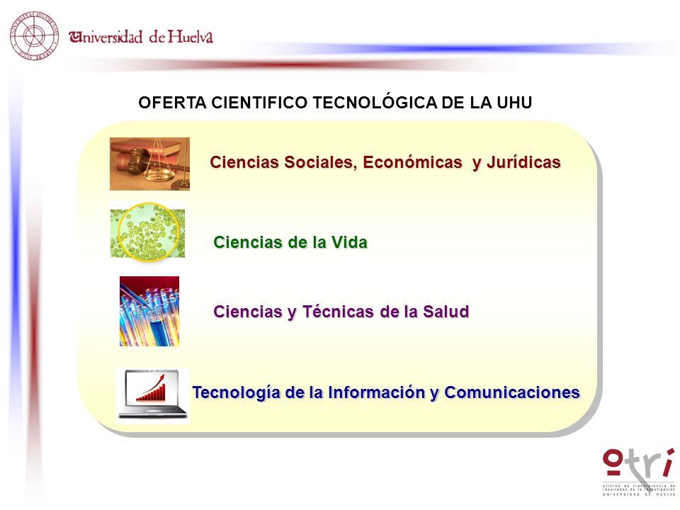 Ciencias y Técnicas de la Salud