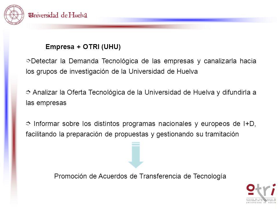 Empresa + OTRI (UHU) ➮Detectar la Demanda Tecnológica de las empresas y canalizarla hacia los grupos de investigación de la Universidad de Huelva.