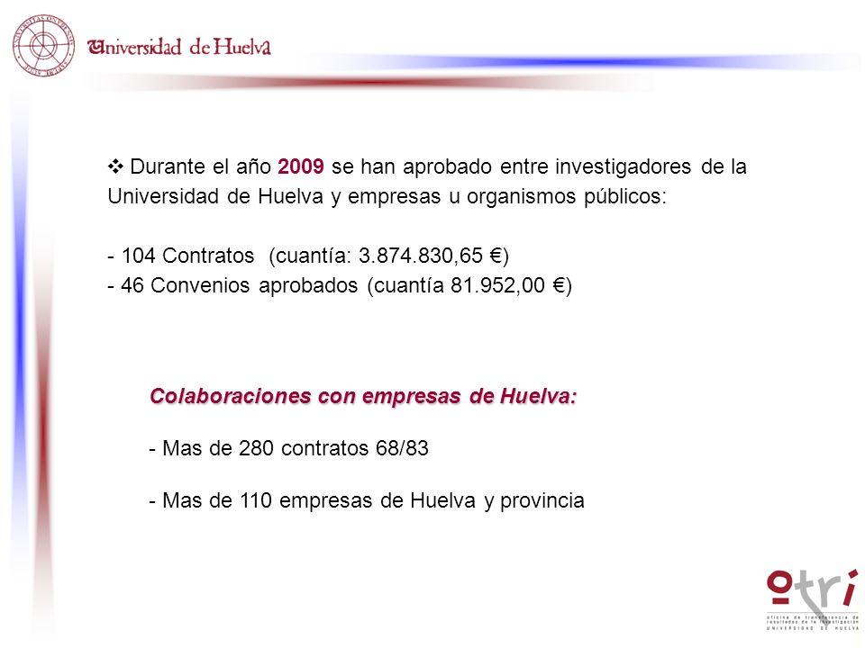 ❖ Durante el año 2009 se han aprobado entre investigadores de la Universidad de Huelva y empresas u organismos públicos: