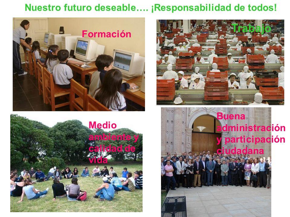 Trabajo Nuestro futuro deseable…. ¡Responsabilidad de todos! Formación