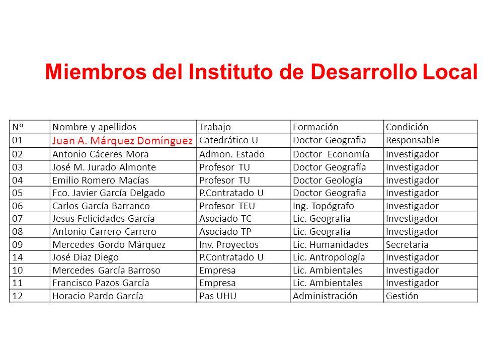 Miembros del Instituto de Desarrollo Local