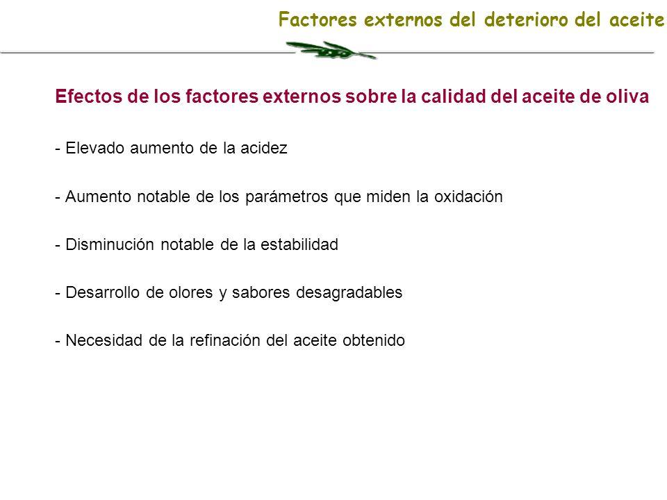 Factores externos del deterioro del aceite