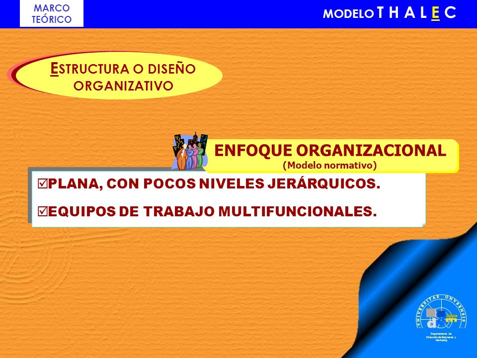 ESTRUCTURA O DISEÑO ORGANIZATIVO ENFOQUE ORGANIZACIONAL