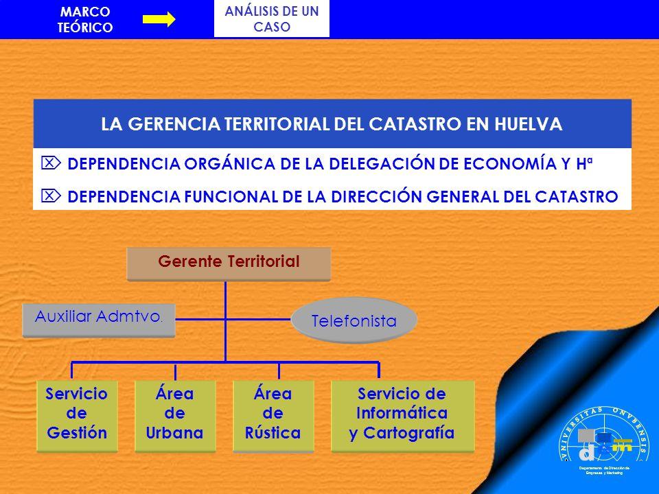 LA GERENCIA TERRITORIAL DEL CATASTRO EN HUELVA