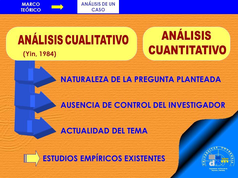 . m d e NATURALEZA DE LA PREGUNTA PLANTEADA