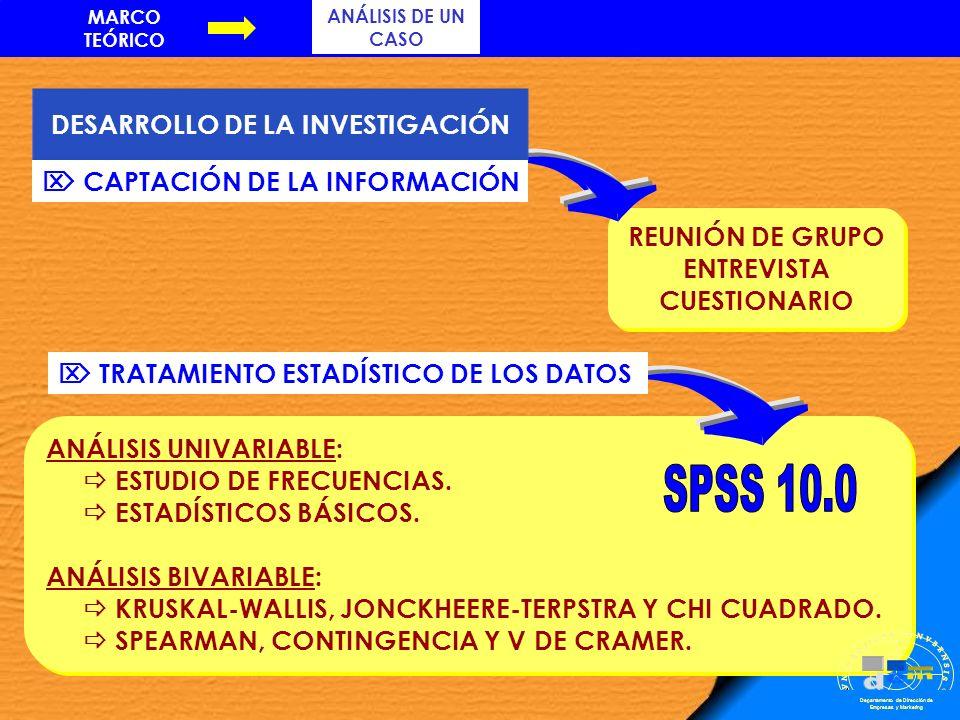 DESARROLLO DE LA INVESTIGACIÓN