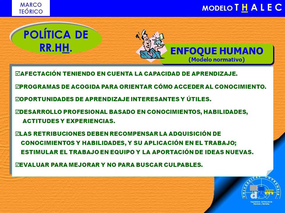 . m d e POLÍTICA DE RR.HH. ENFOQUE HUMANO