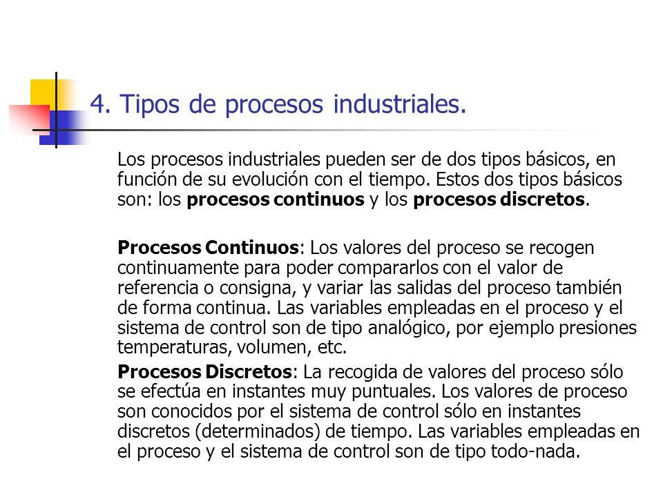 4. Tipos de procesos industriales.