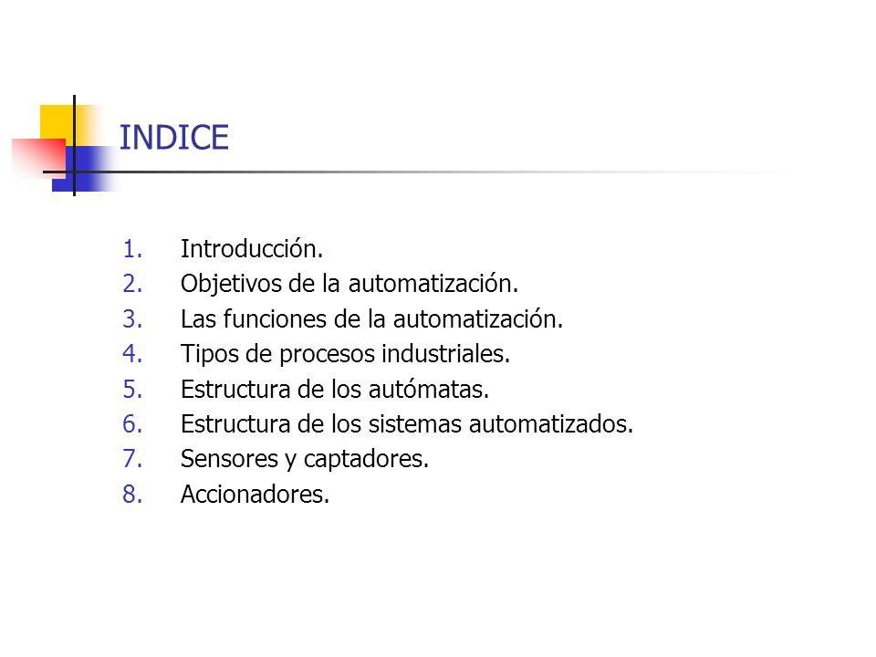 INDICE Introducción. Objetivos de la automatización.