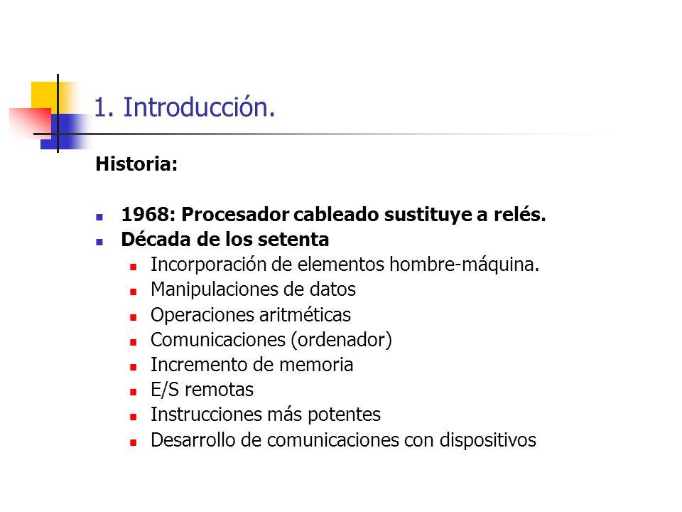 1. Introducción. Historia: