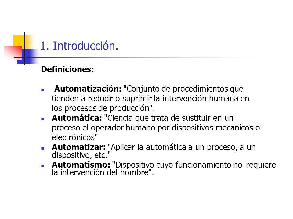 1. Introducción. Definiciones: