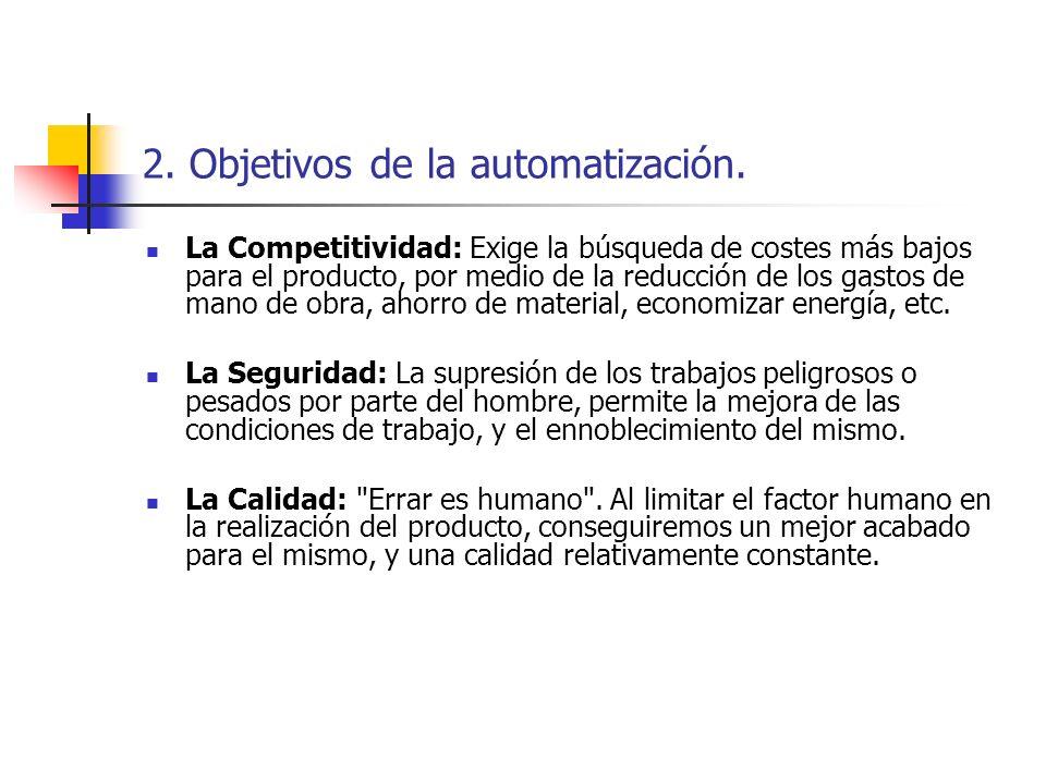 2. Objetivos de la automatización.