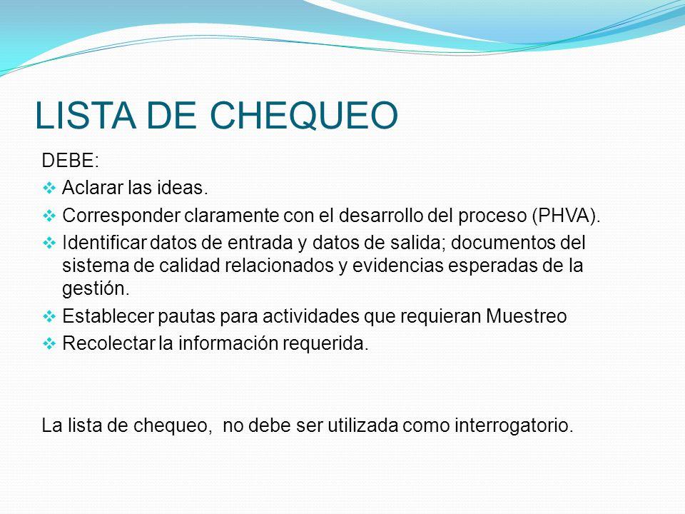 LISTA DE CHEQUEO DEBE: Aclarar las ideas.