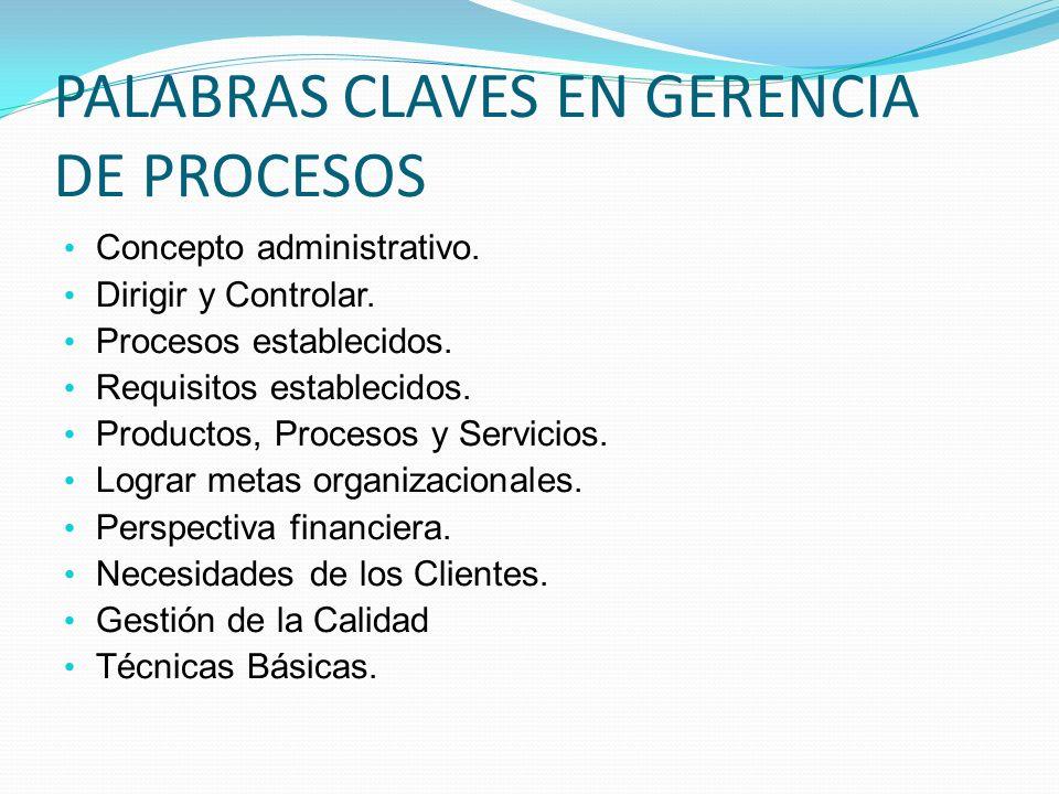 PALABRAS CLAVES EN GERENCIA DE PROCESOS