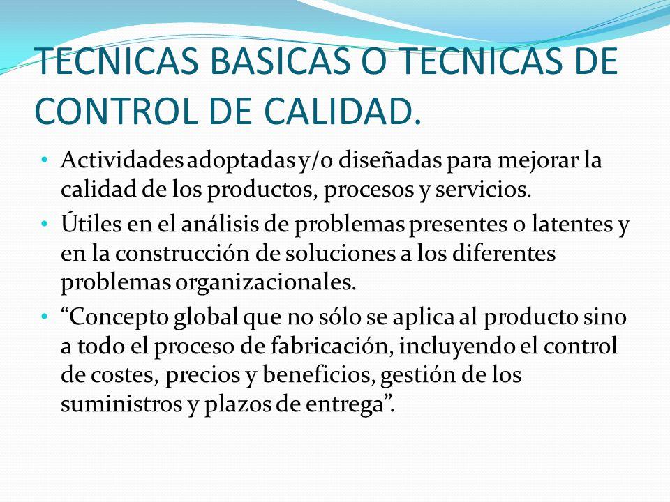 TECNICAS BASICAS O TECNICAS DE CONTROL DE CALIDAD.